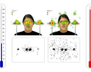temperatura attenzionale soggetti autistici image